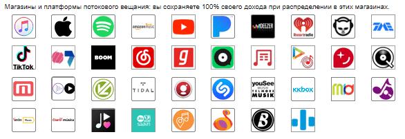 Официальные релизы Антона Сибиля с проектом SIBIL IYA